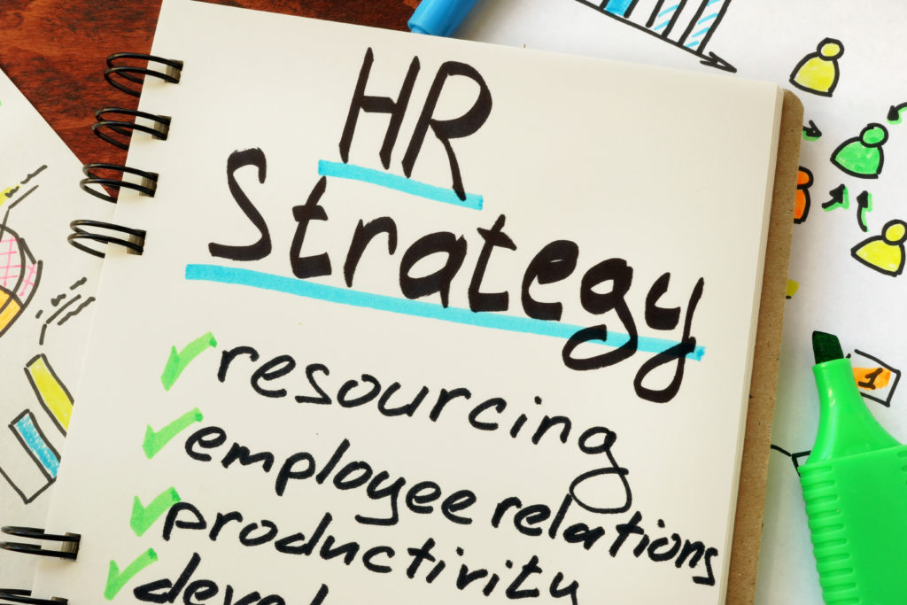 Hr Strategy infographic showing resourcing, employee relations and productivity